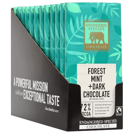 Benefits of Dark Chocolate
